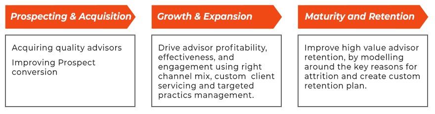 key-goals-or-business-metrics